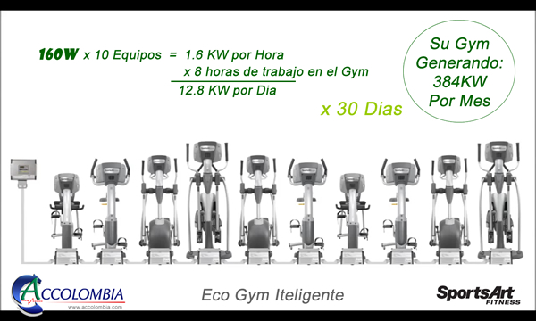 Sports Art Green System Eco Power - Eco Fit Accolombia ima2